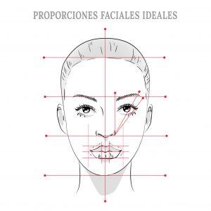 Cirugía maxilofacial y asimetrias faciales